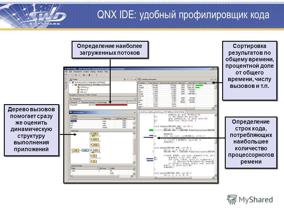 QNX IDE: удобный профилировщик кода Сортировка результатов по общему времени, процентной доле от общего времени, числу вызовов и т.п. Определение строк кода, потребляющих наибольшее количество процессорногов ремени Дерево вызовов помогает сразу же оц