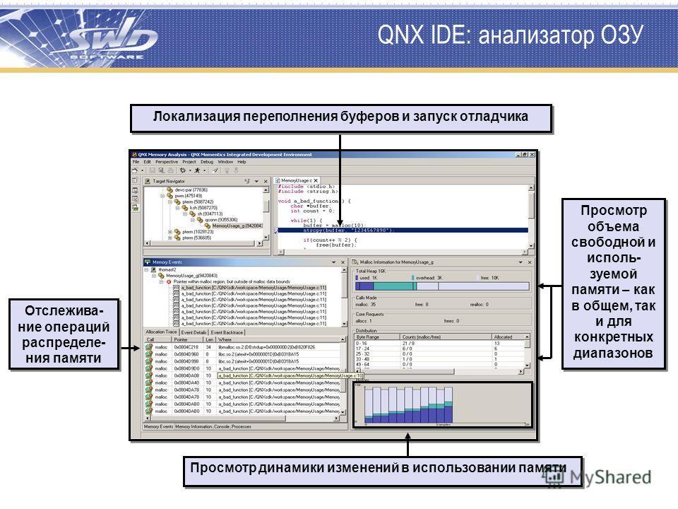QNX IDE: анализатор ОЗУ Просмотр динамики изменений в использовании памяти Отслежива- ние операций распределе- ния памяти Просмотр объема свободной и исполь- зуемой памяти – как в общем, так и для конкретных диапазонов Локализация переполнения буферо