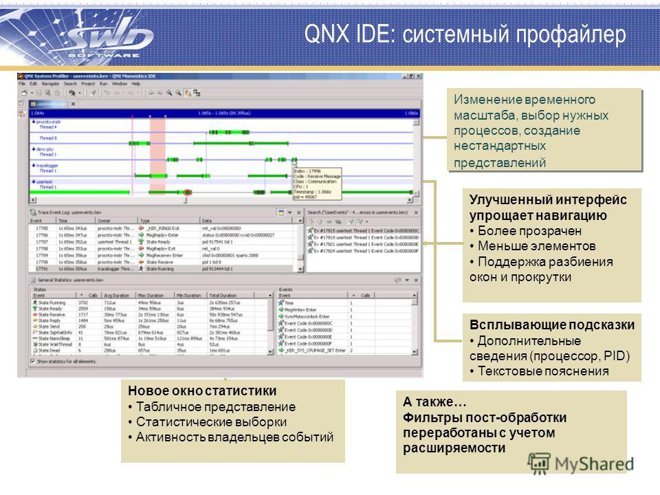 QNX IDE: системный профайлер Новое окно статистики Табличное представление Статистические выборки Активность владельцев событий Всплывающие подсказки Дополнительные сведения (процессор, PID) Текстовые пояснения Улучшенный интерфейс упрощает навигацию