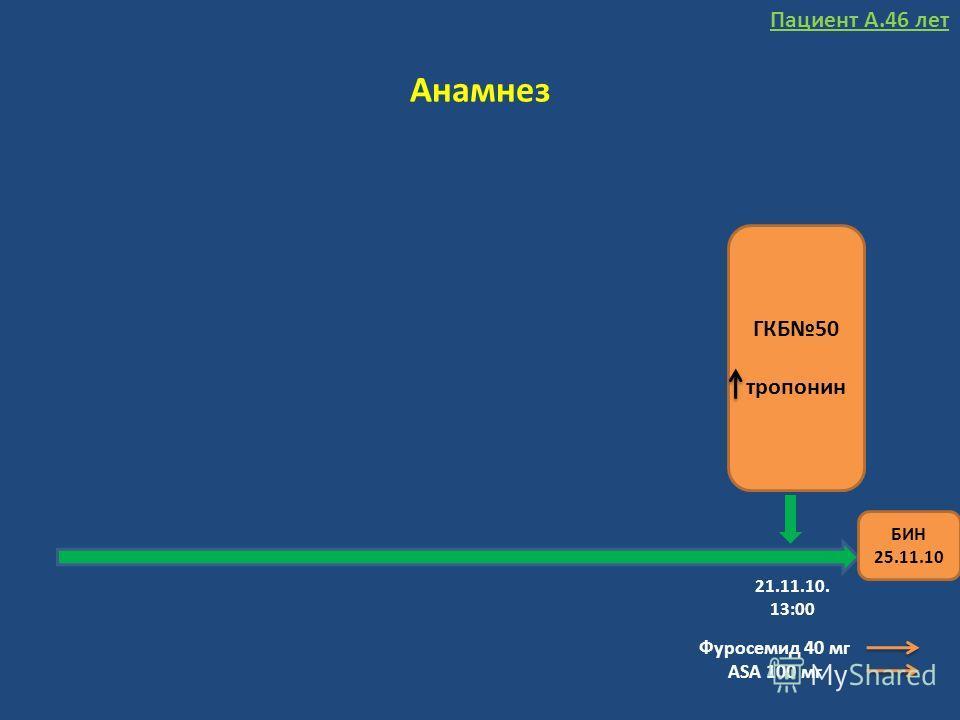 21.11.10. 13:00 Анамнез ГКБ50 тропонин БИН 25.11.10 Фуросемид 40 мг ASA 100 мг Пациент А.46 лет