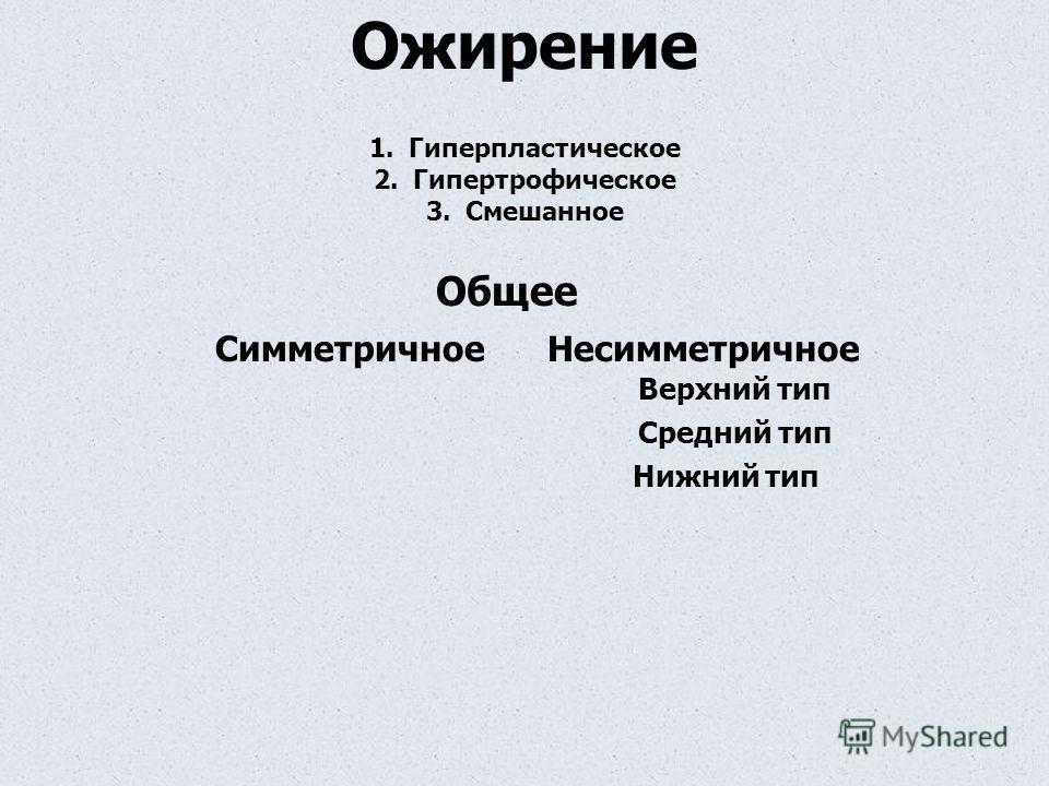 Ожирение 1.Гиперпластическое 2.Гипертрофическое 3.Смешанное Общее Симметричное Верхний тип Средний тип Нижний тип Несимметричное