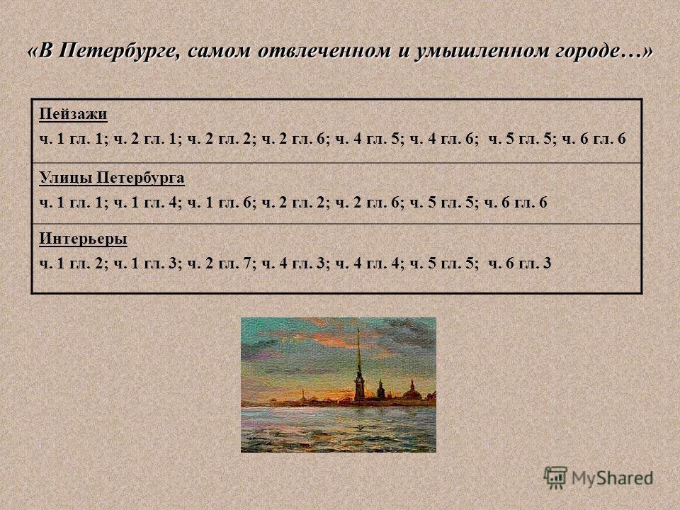 «В Петербурге, самом отвлеченном и умышленном городе…» Пейзажи ч. 1 гл. 1; ч. 2 гл. 1; ч. 2 гл. 2; ч. 2 гл. 6; ч. 4 гл. 5; ч. 4 гл. 6; ч. 5 гл. 5; ч. 6 гл. 6 Улицы Петербурга ч. 1 гл. 1; ч. 1 гл. 4; ч. 1 гл. 6; ч. 2 гл. 2; ч. 2 гл. 6; ч. 5 гл. 5; ч.