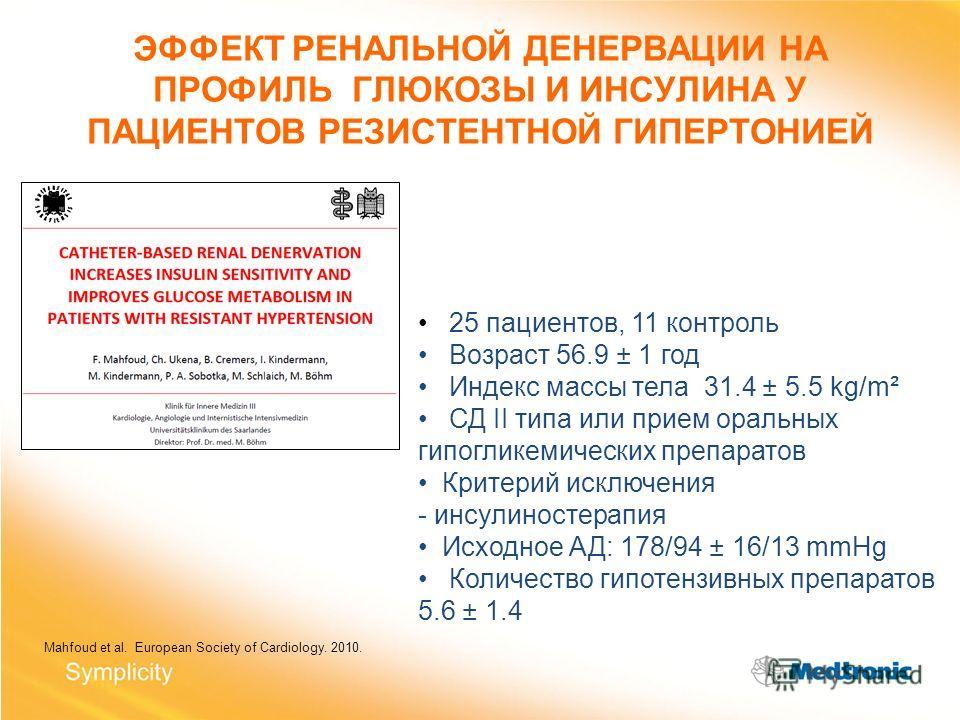 ЭФФЕКТ РЕНАЛЬНОЙ ДЕНЕРВАЦИИ НА ПРОФИЛЬ ГЛЮКОЗЫ И ИНСУЛИНА У ПАЦИЕНТОВ РЕЗИСТЕНТНОЙ ГИПЕРТОНИЕЙ 25 пациентов, 11 контроль Возраст 56.9 ± 1 год Индекс массы тела 31.4 ± 5.5 kg/m² СД II типа или прием оральных гипогликемических препаратов Критерий исклю
