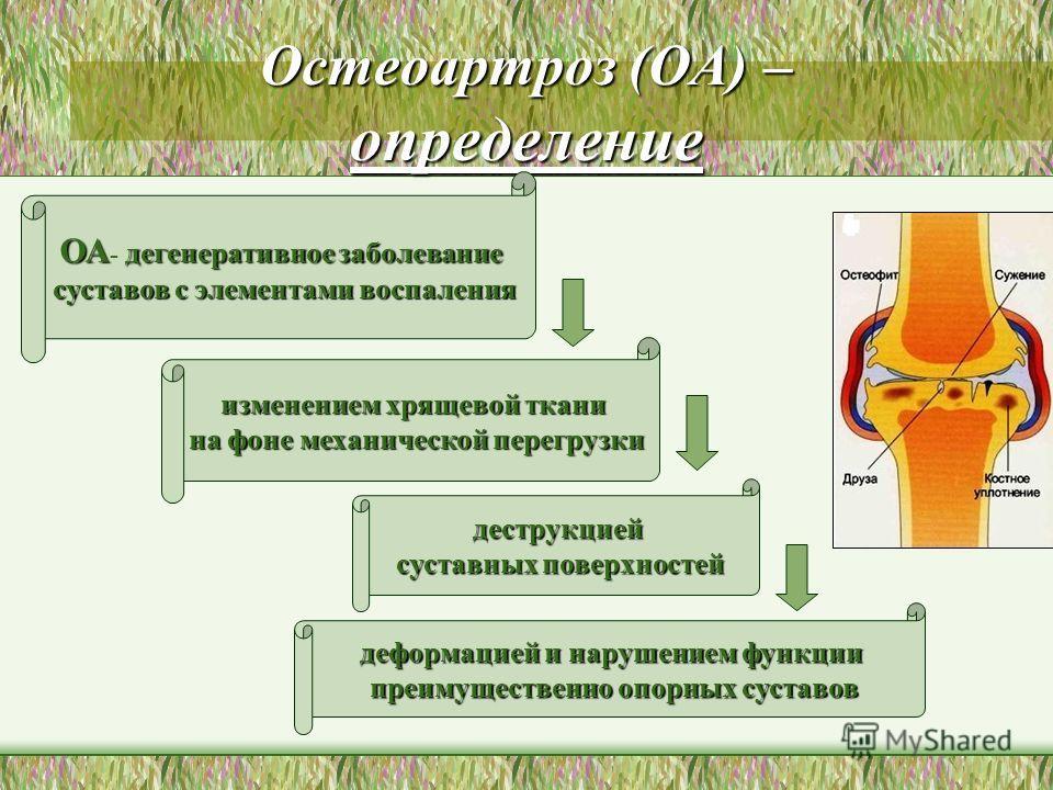 заболевания суставов дегенеративн