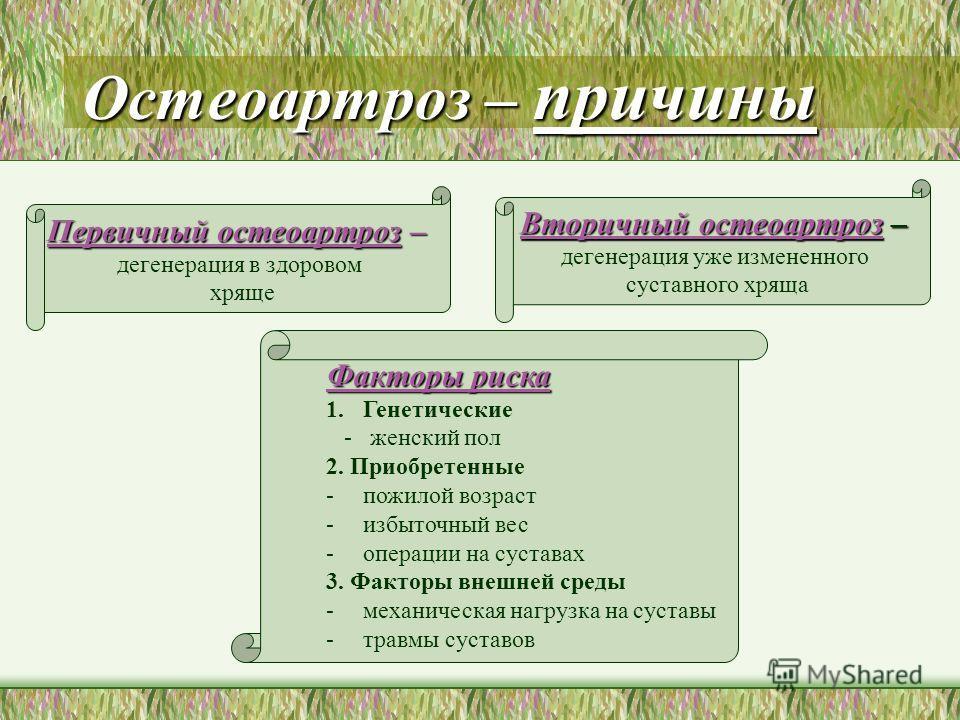 """Презентация на тему: """"Лекция Тема Сестринский процесс при ..."""