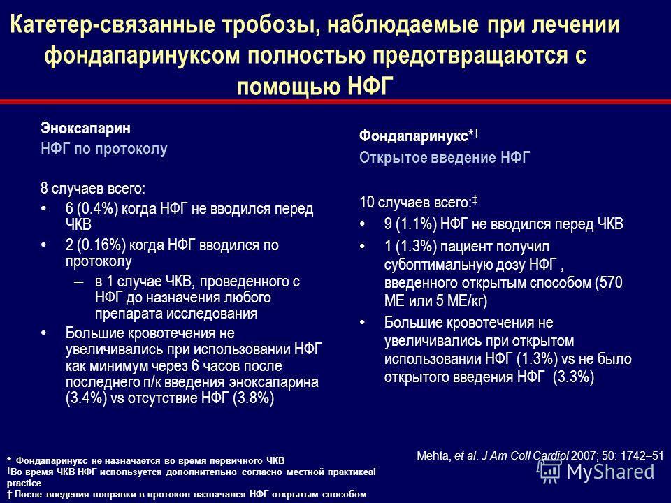 Катетер-связанные тробозы, наблюдаемые при лечении фондапаринуксом полностью предотвращаются с помощью НФГ Эноксапарин НФГ по протоколу 8 случаев всего: 6 (0.4%) когда НФГ не вводился перед ЧКВ 2 (0.16%) когда НФГ вводился по протоколу – в 1 случае Ч