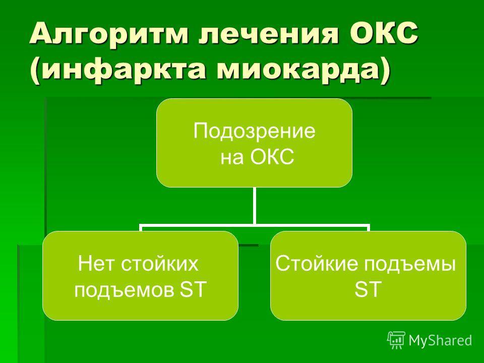 Алгоритм лечения ОКС (инфаркта миокарда) Подозрение на ОКС Нет стойких подъемов ST Стойкие подъемы ST
