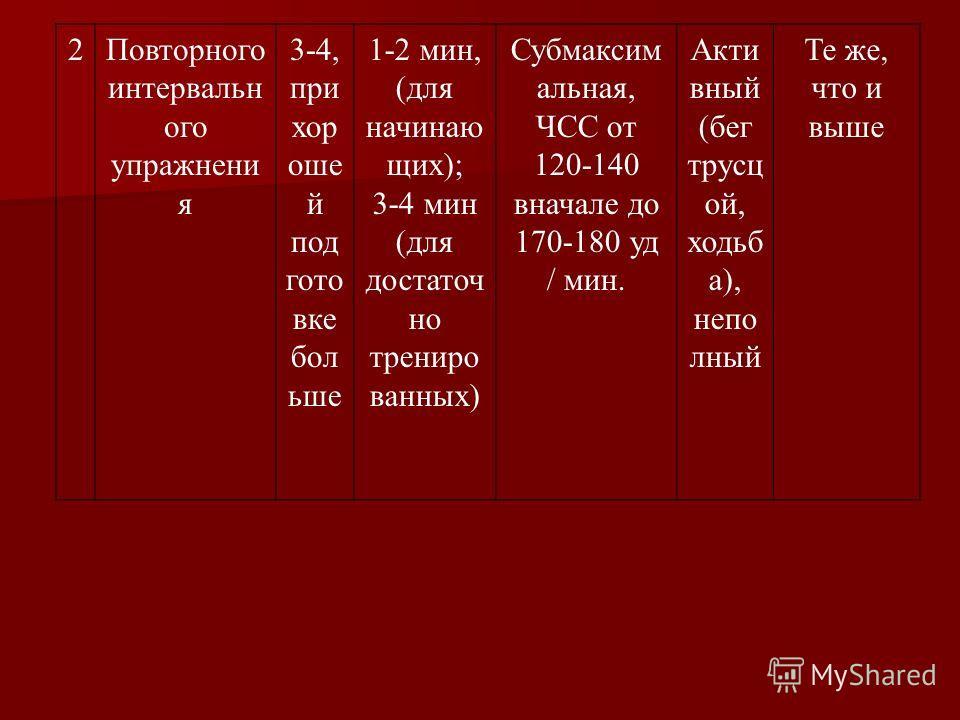 2Повторного интервальн ого упражнени я 3-4, при хор оше й под гото вке бол ьше 1-2 мин, (для начинаю щих); 3-4 мин (для достаточ но трениро ванных) Субмаксим альная, ЧСС от 120-140 вначале до 170-180 уд / мин. Акти вный (бег трусц ой, ходьб а), непо