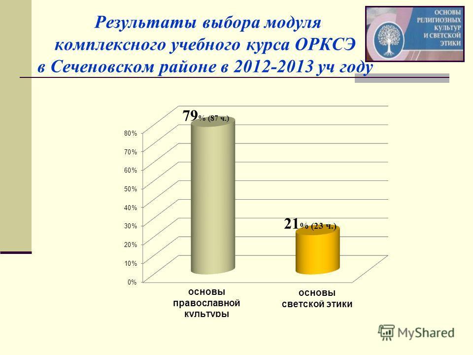 Результаты выбора модуля комплексного учебного курса ОРКСЭ в Сеченовском районе в 2012-2013 уч году