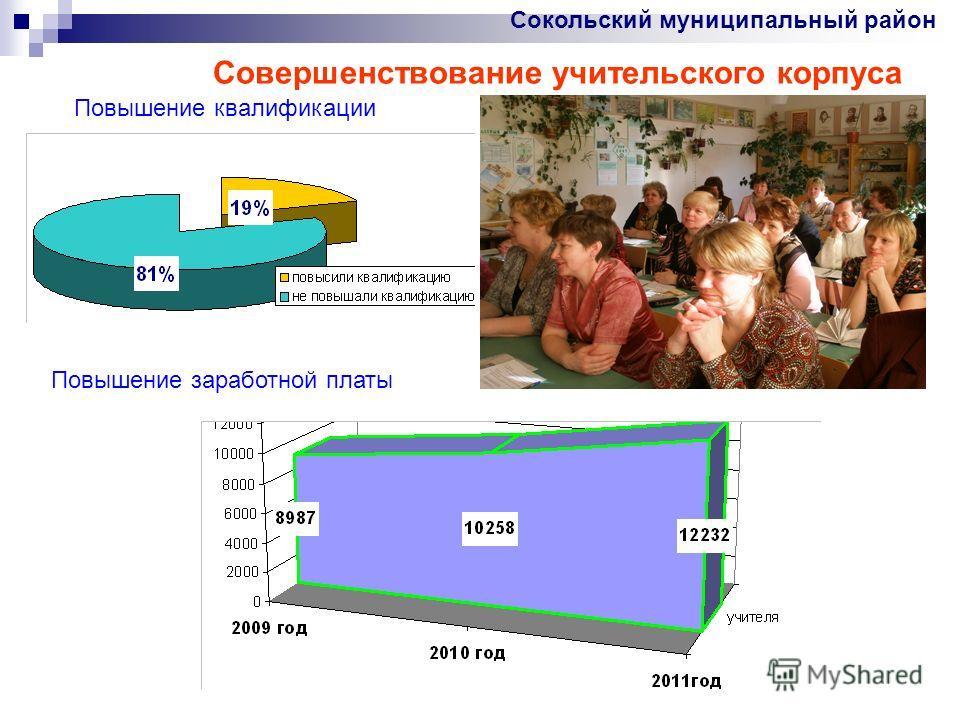 Совершенствование учительского корпуса Сокольский муниципальный район Повышение квалификации Повышение заработной платы
