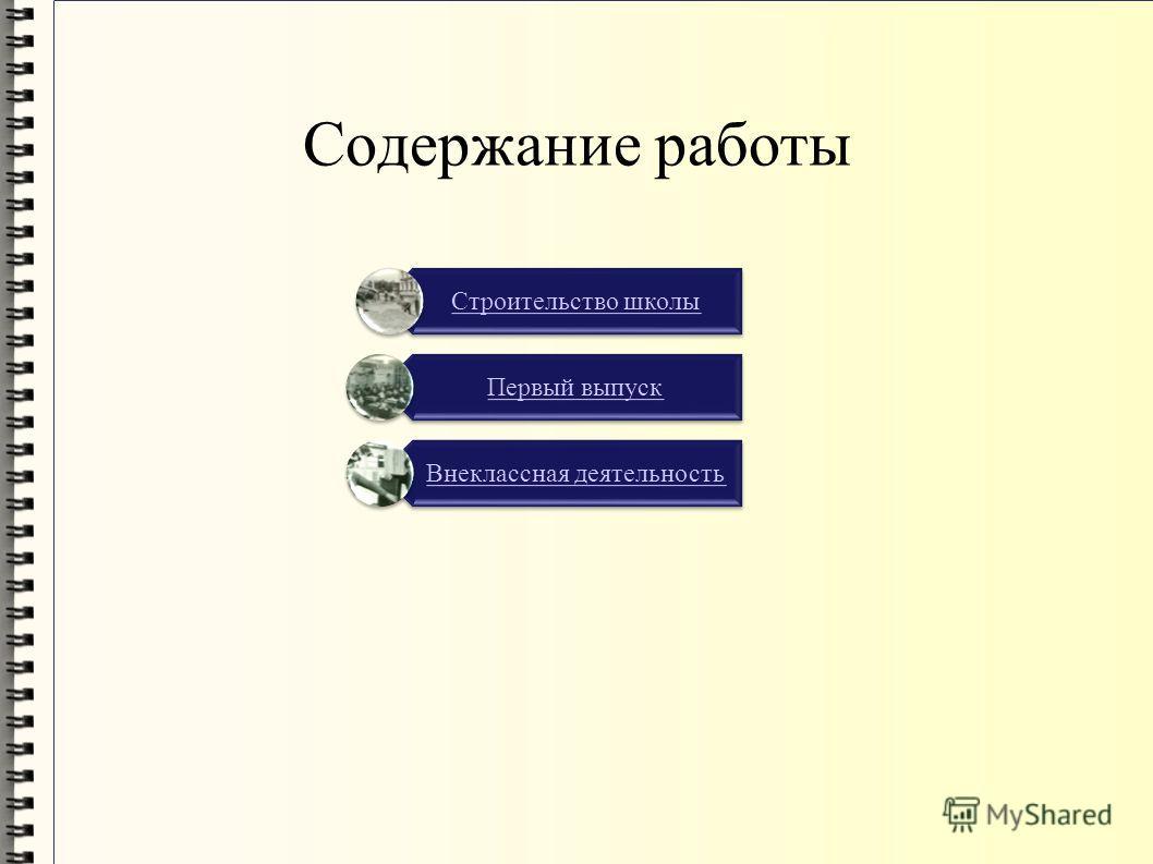 Содержание работы Строительство школы Первый выпуск Внеклассная деятельность
