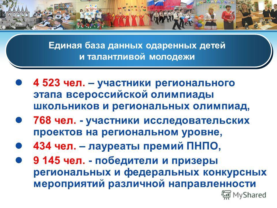 4 523 чел. – участники регионального этапа всероссийской олимпиады школьников и региональных олимпиад, 768 чел. - участники исследовательских проектов на региональном уровне, 434 чел. – лауреаты премий ПНПО, 9 145 чел. - победители и призеры регионал