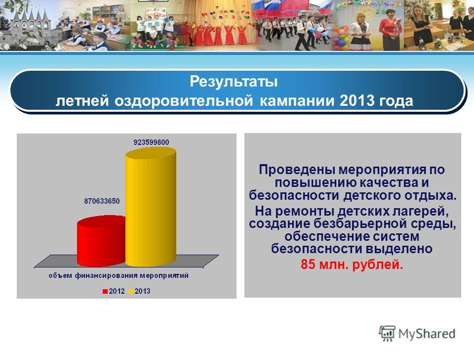 Результаты летней оздоровительной кампании 2013 года Результаты летней оздоровительной кампании 2013 года Проведены мероприятия по повышению качества и безопасности детского отдыха. На ремонты детских лагерей, создание безбарьерной среды, обеспечение
