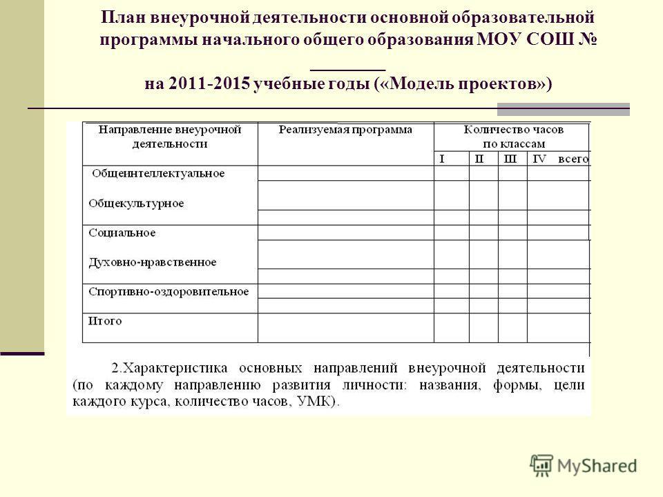 План внеурочной деятельности основной образовательной программы начального общего образования МОУ СОШ ________ на 2011-2015 учебные годы («Модель проектов»)