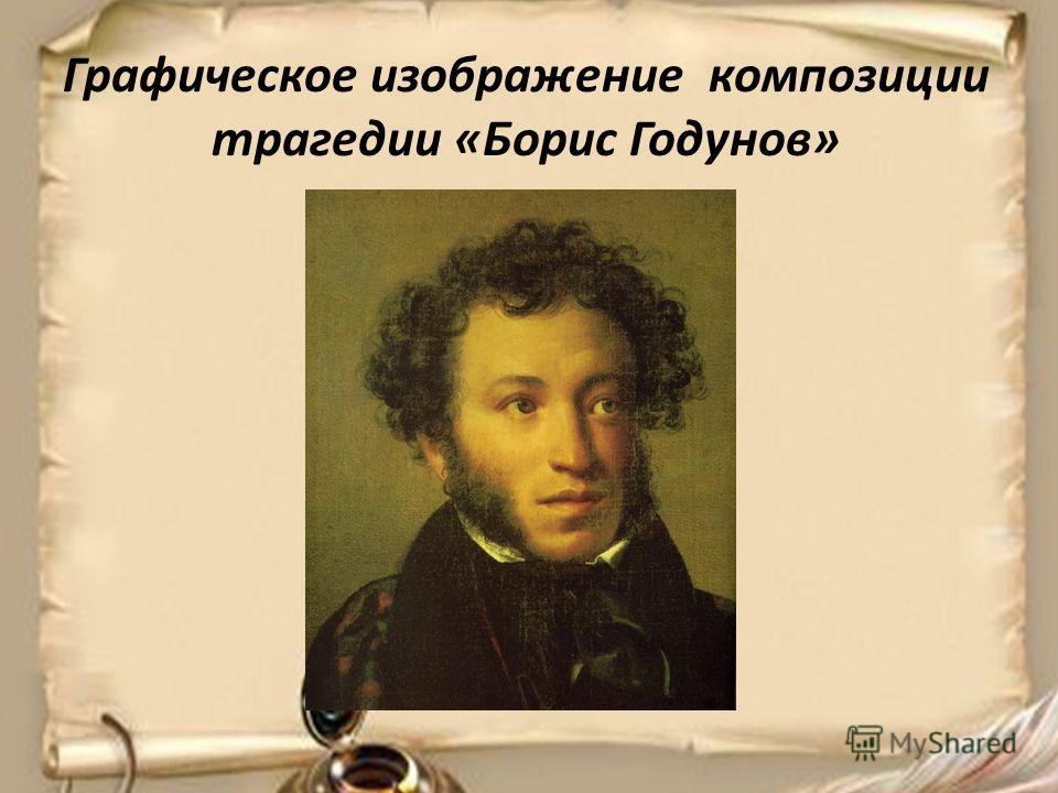 Графическое изображение композиции трагедии «Борис Годунов»