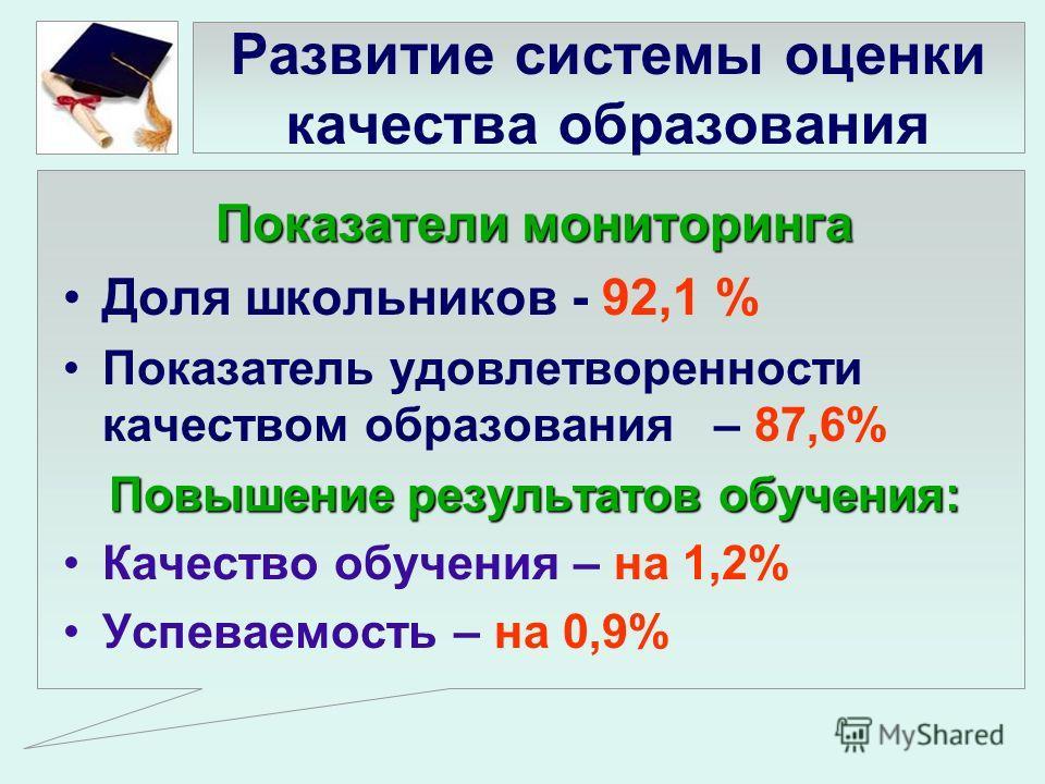 Развитие системы оценки качества образования Показатели мониторинга Доля школьников - 92,1 % Показатель удовлетворенности качеством образования – 87,6% Повышение результатов обучения: Качество обучения – на 1,2% Успеваемость – на 0,9%