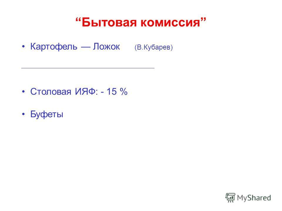 Бытовая комиссия Картофель Ложок (В.Кубарев) Столовая ИЯФ: - 15 % Буфеты