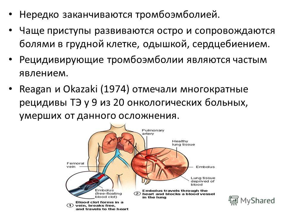 Нередко заканчиваются тромбоэмболией. Чаще приступы развиваются остро и сопровождаются болями в грудной клетке, одышкой, сердцебиением. Рецидивирующие тромбоэмболии являются частым явлением. Reagan и Okazaki (1974) отмечали многократные рецидивы ТЭ у