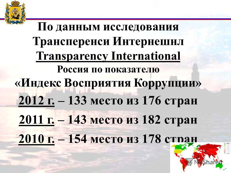 По данным исследования Трансперенси Интернешнл Transparency International Россия по показателю «Индекс Восприятия Коррупции» 2012 г. – 133 место из 176 стран 2011 г. – 143 место из 182 стран 2010 г. – 154 место из 178 стран