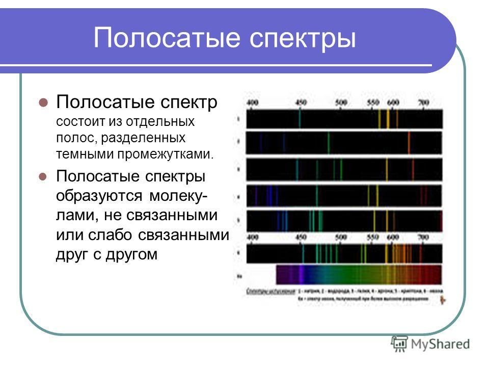 Полосатые спектры Полосатые спектр состоит из отдельных полос, разделенных темными промежутками. Полосатые спектры образуются молеку- лами, не связанными или слабо связанными друг с другом