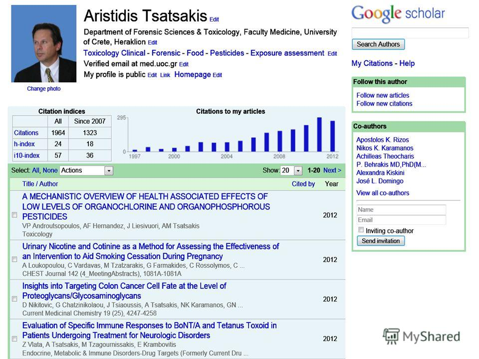 Professional Publications more than 600 (articles books, patents..) Citations over 2000 h-index - 24