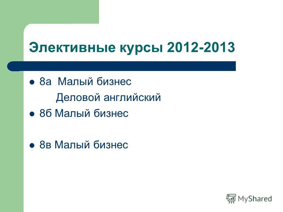 Элективные курсы 2012-2013 8а Малый бизнес Деловой английский 8б Малый бизнес 8в Малый бизнес