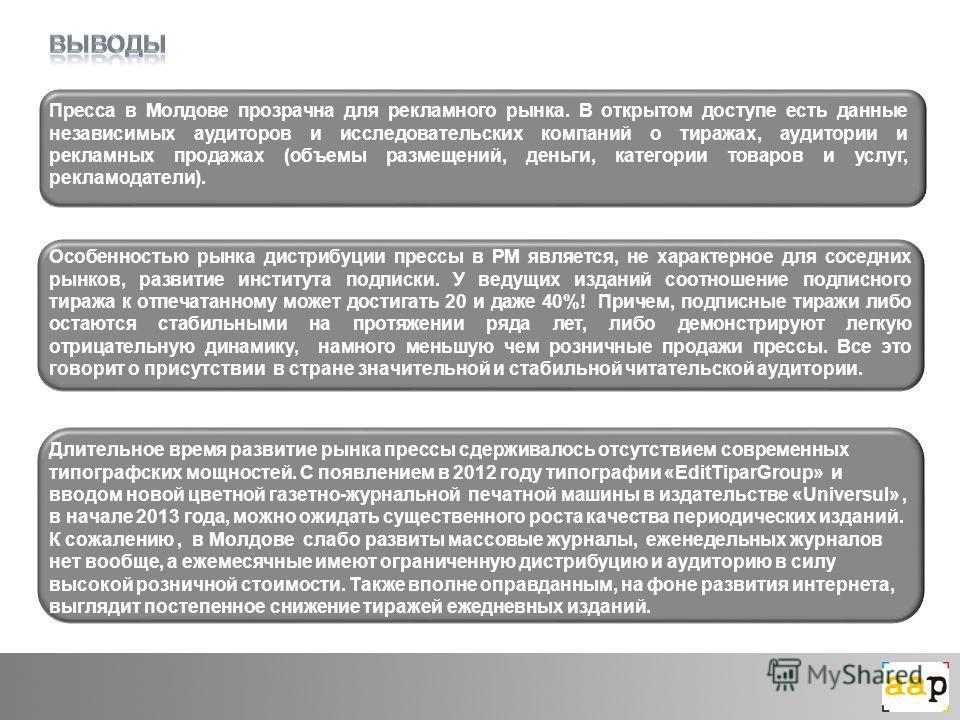 Пресса в Молдове прозрачна для рекламного рынка. В открытом доступе есть данные независимых аудиторов и исследовательских компаний о тиражах, аудитории и рекламных продажах (объемы размещений, деньги, категории товаров и услуг, рекламодатели). Особен