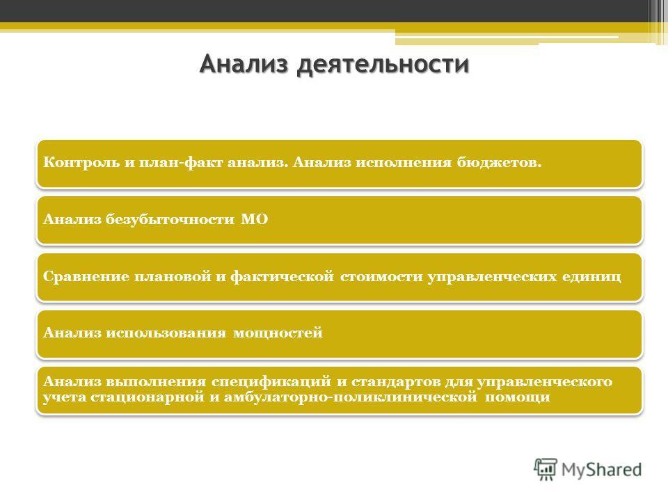 Анализ деятельности Контроль и план-факт анализ. Анализ исполнения бюджетов.Анализ безубыточности МОСравнение плановой и фактической стоимости управленческих единицАнализ использования мощностей Анализ выполнения спецификаций и стандартов для управле