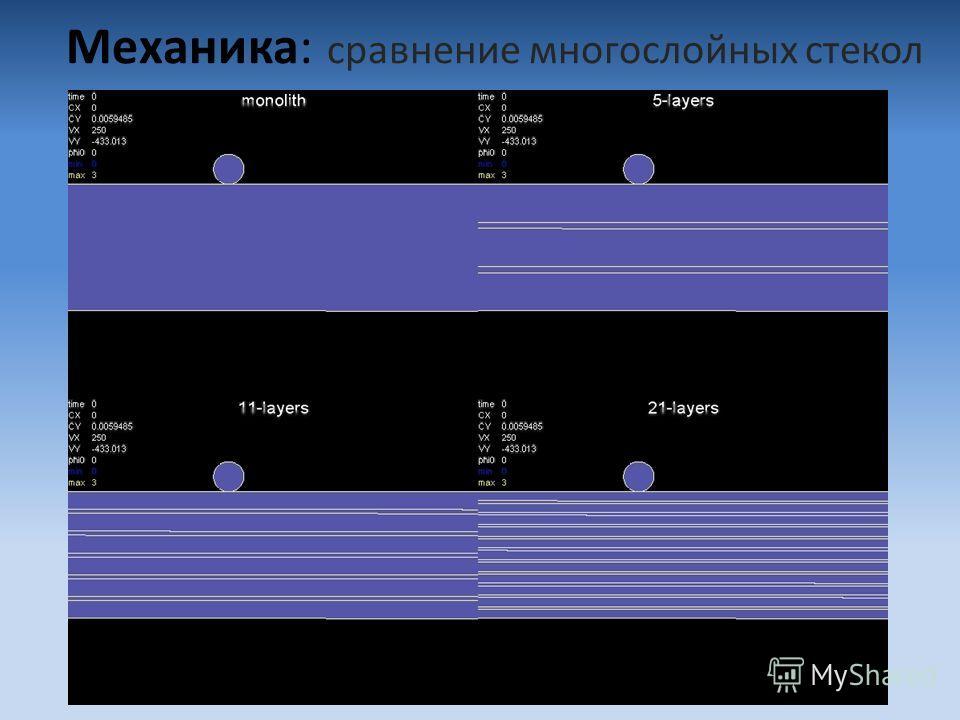 Механика: сравнение многослойных стекол