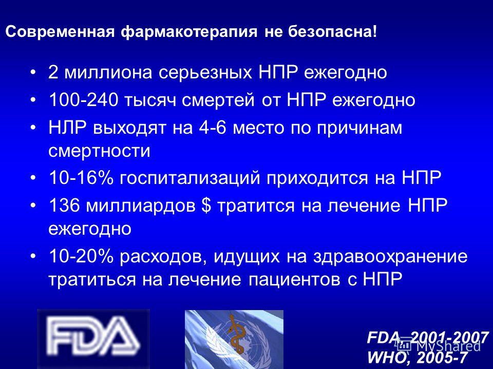 Современная фармакотерапия не безопасна! 2 миллиона серьезных НПР ежегодно 100-240 тысяч смертей от НПР ежегодно НЛР выходят на 4-6 место по причинам смертности 10-16% госпитализаций приходится на НПР 136 миллиардов $ тратится на лечение НПР ежегодно