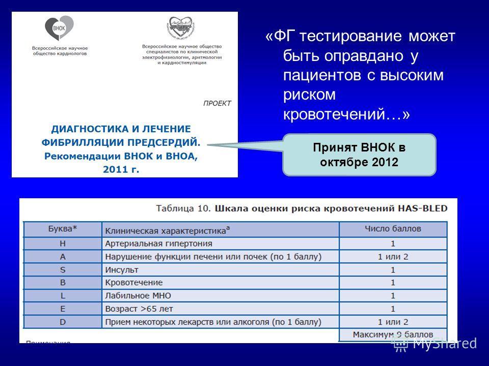 «ФГ тестирование может быть оправдано у пациентов с высоким риском кровотечений…» Принят ВНОК в октябре 2012