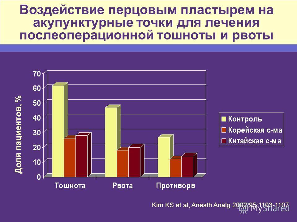 Воздействие перцовым пластырем на акупунктурные точки для лечения послеоперационной тошноты и рвоты Kim KS et al, Anesth Analg 2002;95:1103-1107 Доля пациентов, %