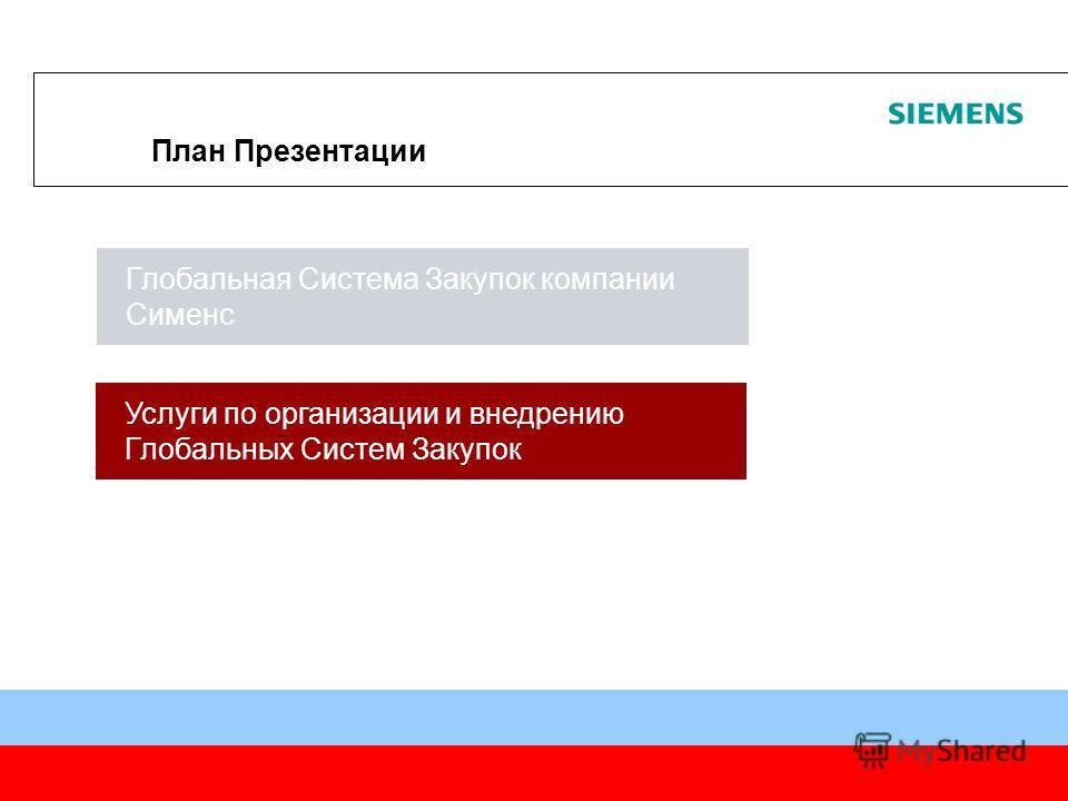 Москва, 2006 План Презентации Глобальная Система Закупок компании Сименс Услуги по организации и внедрению Глобальных Систем Закупок