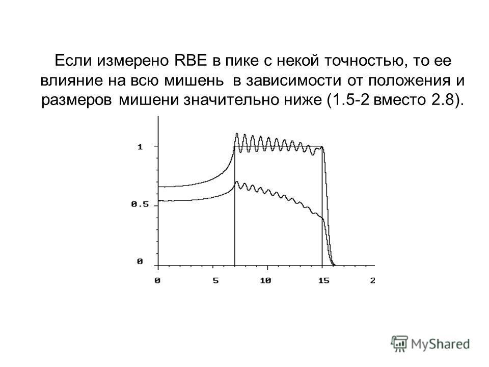 Если измерено RBE в пике с некой точностью, то ее влияние на всю мишень в зависимости от положения и размеров мишени значительно ниже (1.5-2 вместо 2.8).