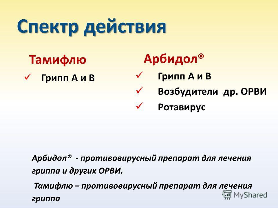 Спектр действия Тамифлю Грипп А и В Арбидол® Грипп А и В Возбудители др. ОРВИ Ротавирус Арбидол® - противовирусный препарат для лечения гриппа и других ОРВИ. Тамифлю – противовирусный препарат для лечения гриппа
