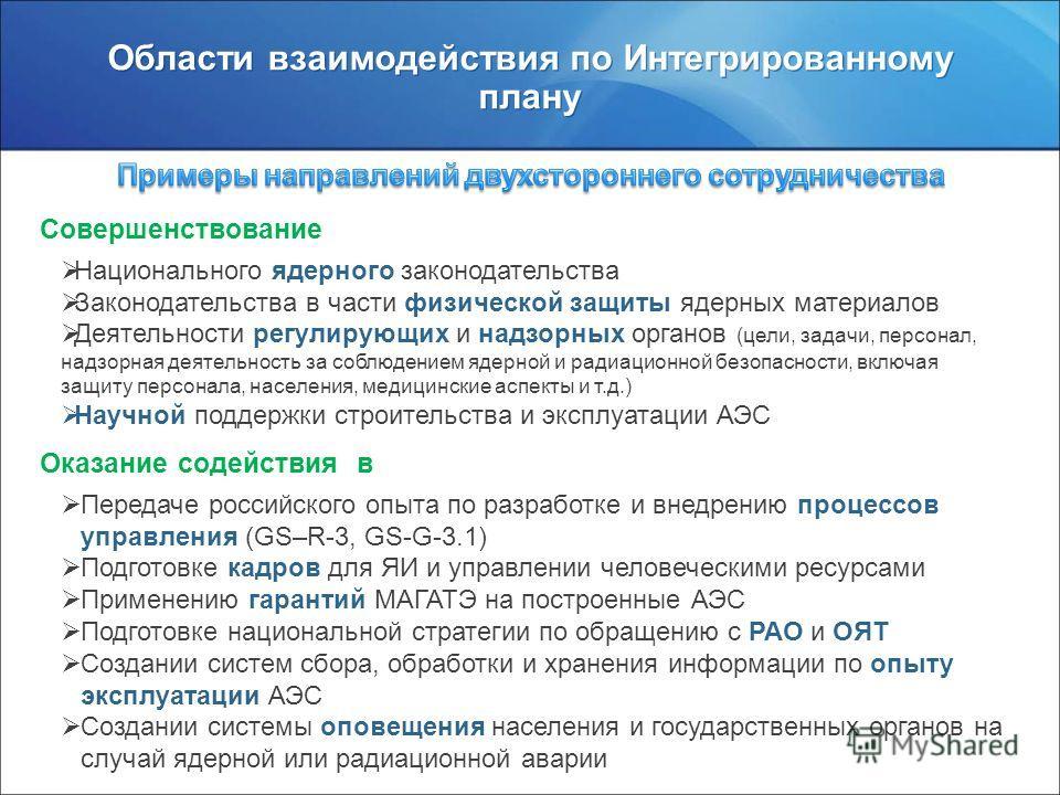 www.rosatom.ru Области взаимодействия по Интегрированному плану Совершенствование Национального ядерного законодательства Законодательства в части физической защиты ядерных материалов Деятельности регулирующих и надзорных органов (цели, задачи, персо