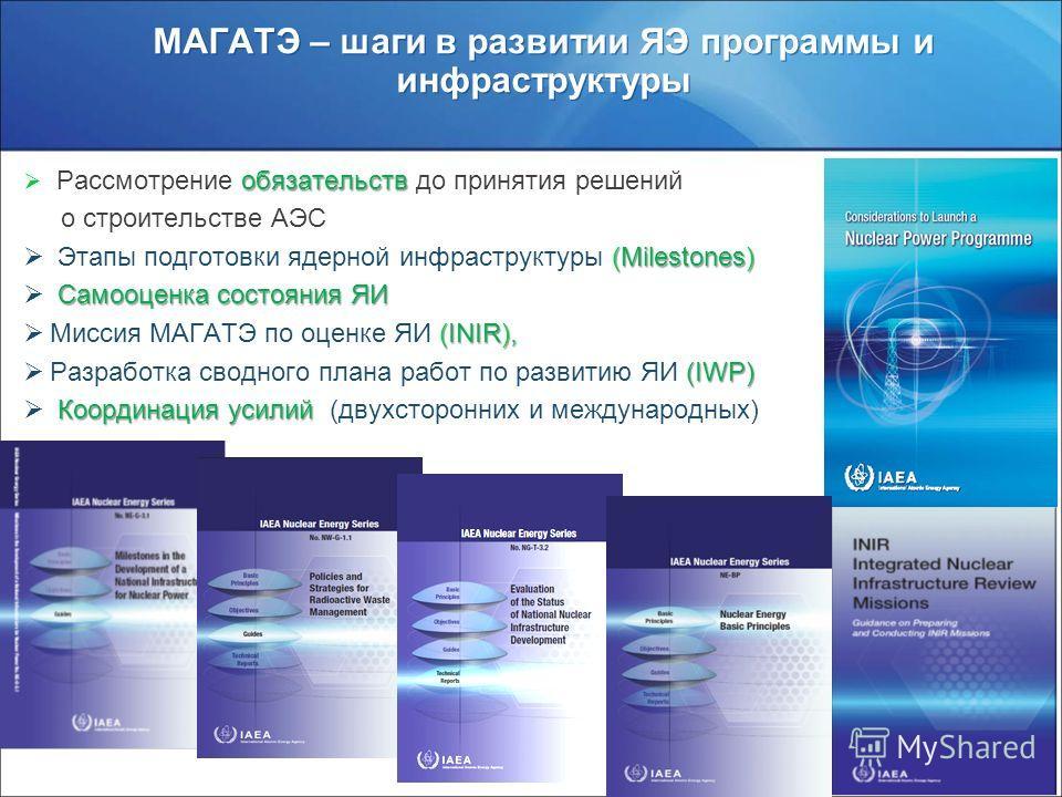 www.rosatom.ru МАГАТЭ – шаги в развитии ЯЭ программы и инфраструктуры обязательств Рассмотрение обязательств до принятия решений о строительстве АЭС (Milestones) Этапы подготовки ядерной инфраструктуры (Milestones) Самооценка состояния ЯИ (INIR), Мис
