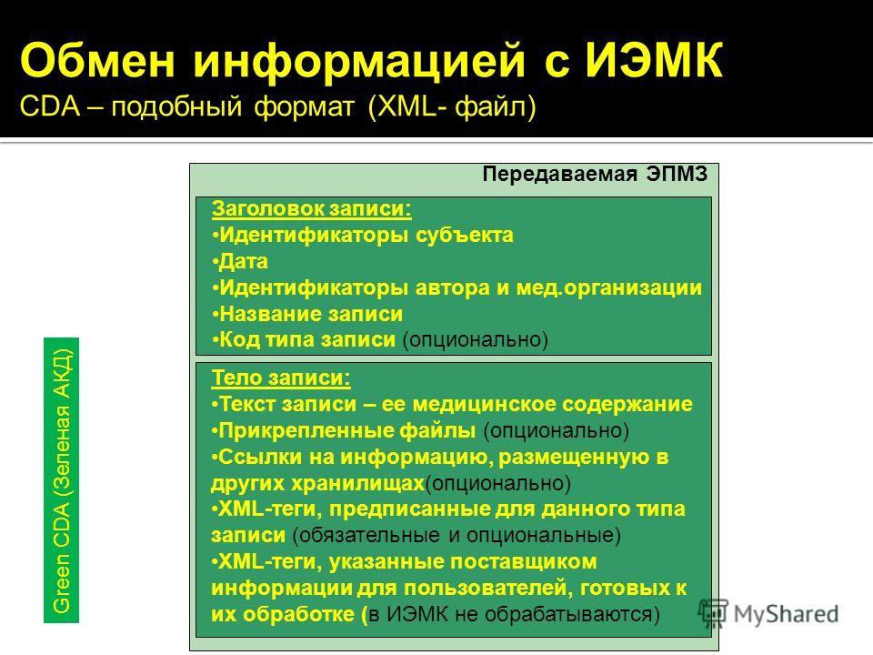 Обмен информацией с ИЭМК CDA – подобный формат (XML- файл) Передаваемая ЭПМЗ Заголовок записи: Идентификаторы субъекта Дата Идентификаторы автора и мед.организации Название записи Код типа записи (опционально) Тело записи: Текст записи – ее медицинск