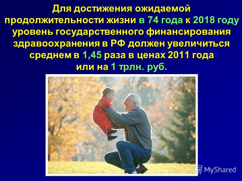 Для достижения ожидаемой продолжительности жизни в 74 года к 2018 году уровень государственного финансирования здравоохранения в РФ должен увеличиться среднем в 1,45 раза в ценах 2011 года или на 1 трлн. руб.