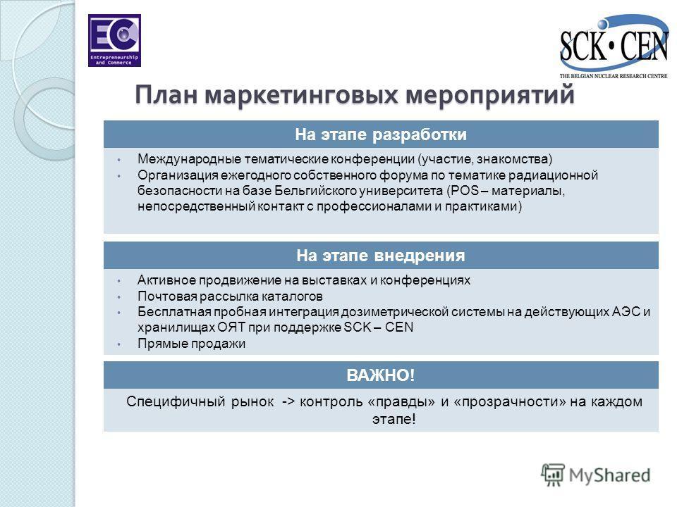 Международные тематические конференции (участие, знакомства) Организация ежегодного собственного форума по тематике радиационной безопасности на базе Бельгийского университета (POS – материалы, непосредственный контакт с профессионалами и практиками)