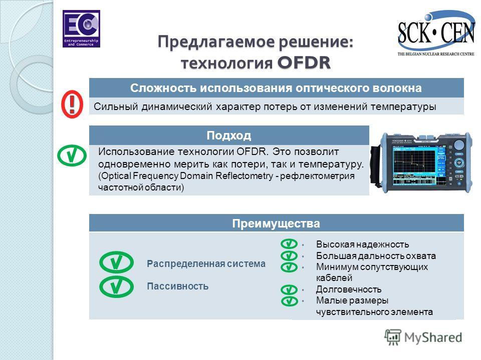 Предлагаемое решение : технология OFDR Использование технологии OFDR. Это позволит одновременно мерить как потери, так и температуру. (Optical Frequency Domain Reflectometry - рефлектометрия частотной области) Подход Сильный динамический характер пот