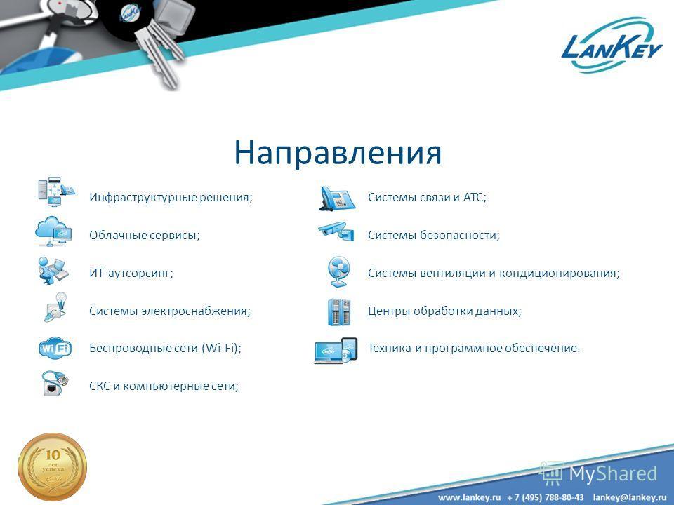 Инфраструктурные решения; Облачные сервисы; ИТ-аутсорсинг; Системы электроснабжения; Беспроводные сети (Wi-Fi); СКС и компьютерные сети; Системы связи и АТС; Системы безопасности; Системы вентиляции и кондиционирования; Центры обработки данных; Техни
