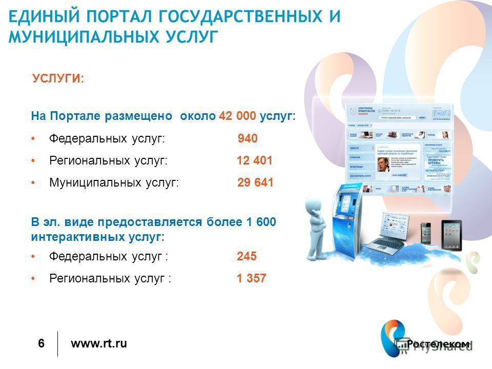 www.rt.ru 6 На Портале размещено около 42 000 услуг: Федеральных услуг: 940 Региональных услуг: 12 401 Муниципальных услуг: 29 641 В эл. виде предоставляется более 1 600 интерактивных услуг: Федеральных услуг : 245 Региональных услуг : 1 357 ЕДИНЫЙ П