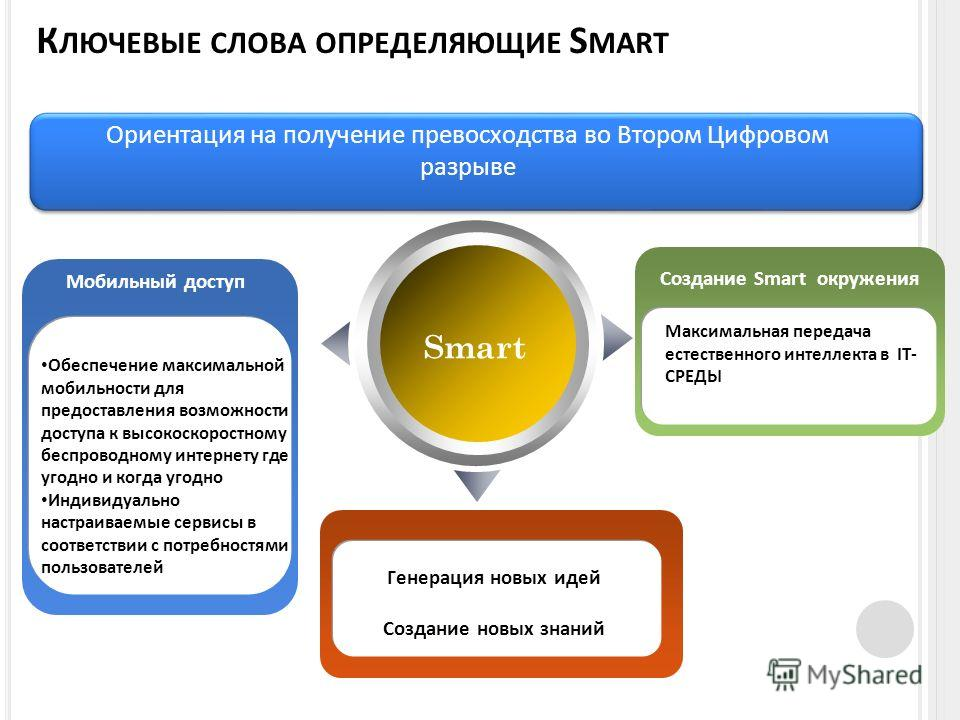К ЛЮЧЕВЫЕ СЛОВА ОПРЕДЕЛЯЮЩИЕ S MART Smart Ориентация на получение превосходства во Втором Цифровом разрыве Обеспечение максимальной мобильности для предоставления возможности доступа к высокоскоростному беспроводному интернету где угодно и когда угод
