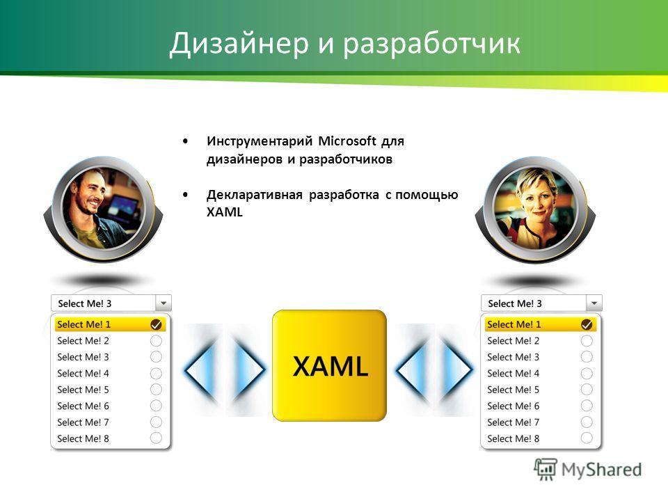 Дизайнер и разработчик Инструментарий Microsoft для дизайнеров и разработчиков Декларативная разработка с помощью XAML