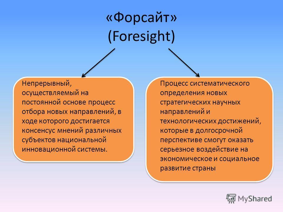 «Форсайт» (Foresight) Непрерывный, осуществляемый на постоянной основе процесс отбора новых направлений, в ходе которого достигается консенсус мнений различных субъектов национальной инновационной системы. Процесс систематического определения новых с