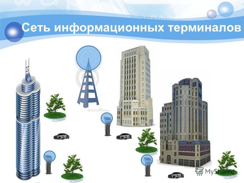Сеть информационных терминалов