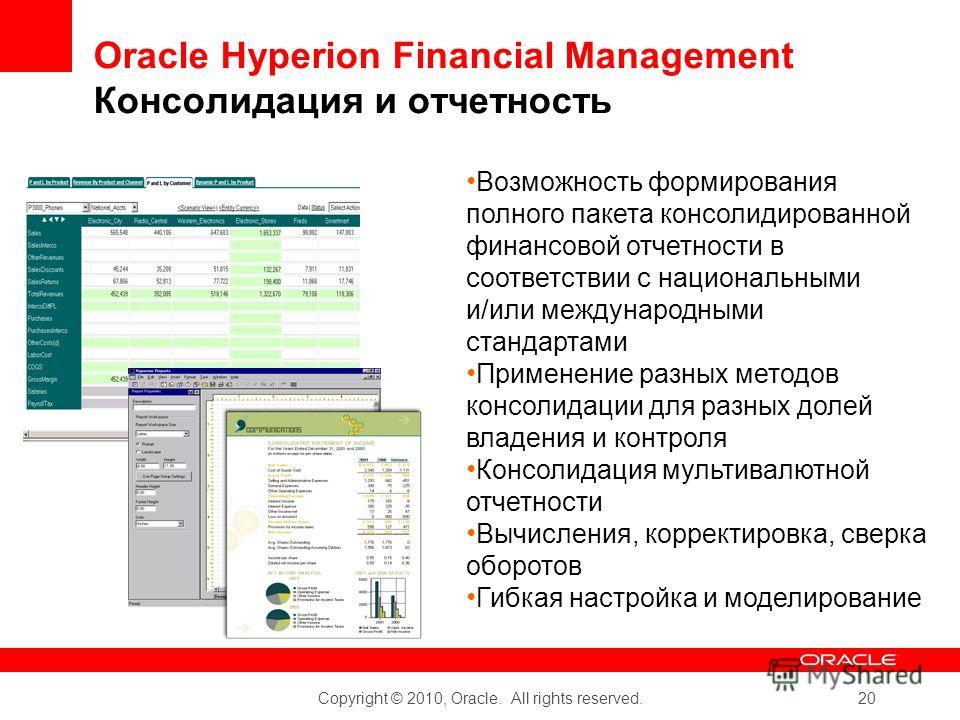 Copyright © 2010, Oracle. All rights reserved. 20 Oracle Hyperion Financial Management Консолидация и отчетность Возможность формирования полного пакета консолидированной финансовой отчетности в соответствии с национальными и/или международными станд