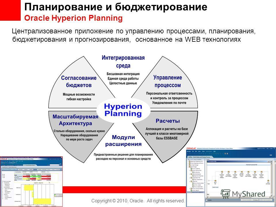 Copyright © 2010, Oracle. All rights reserved. 23 Планирование и бюджетирование Oracle Hyperion Planning Централизованное приложение по управлению процессами, планирования, бюджетирования и прогнозирования, основанное на WEB технологиях