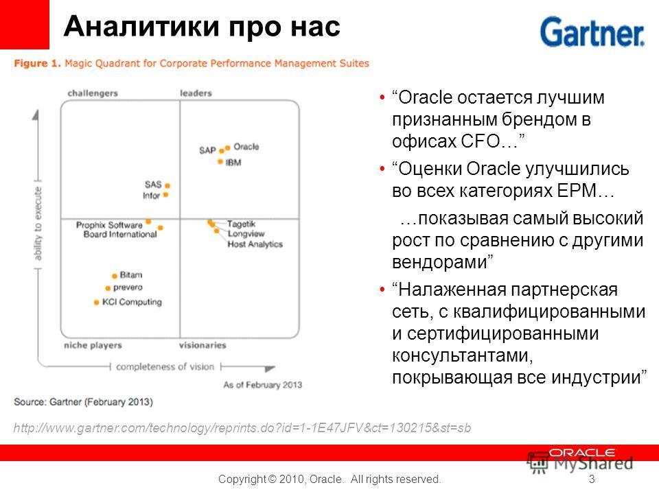 Copyright © 2010, Oracle. All rights reserved. 3 Аналитики про нас Oracle остается лучшим признанным брендом в офисах CFO… Оценки Oracle улучшились во всех категориях EPM… …показывая самый высокий рост по сравнению с другими вендорами Налаженная парт